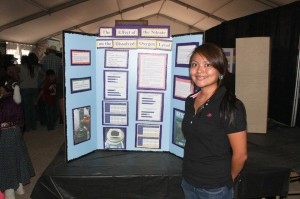 Youth Science & Technology Competition