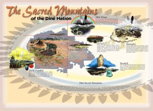 The Navajo Sacred Mountains Poster