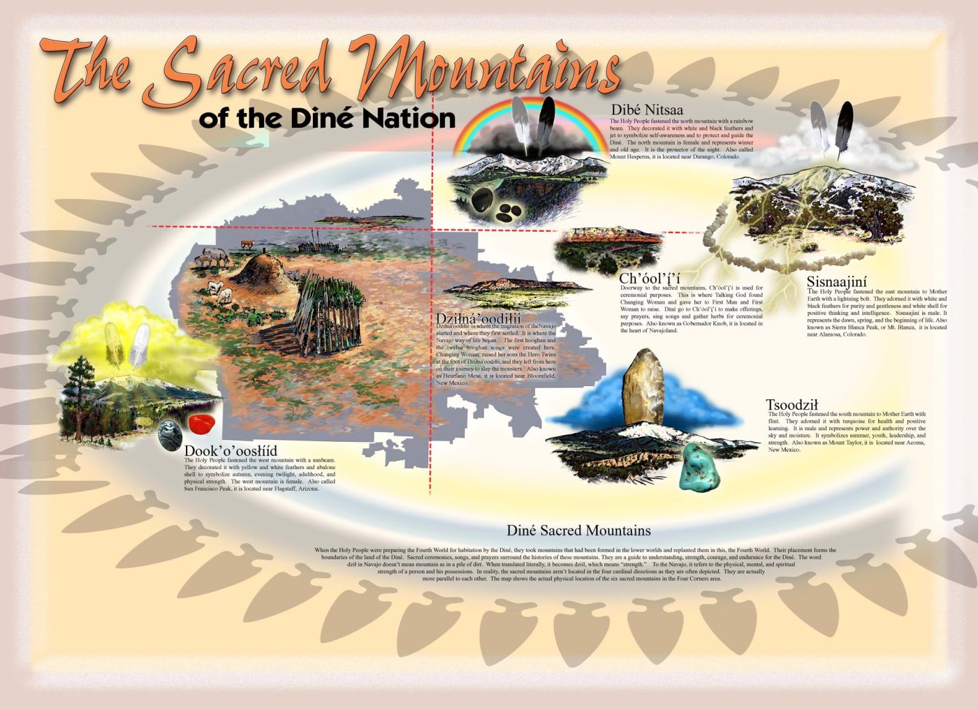 The Navajo Four Sacred Colors