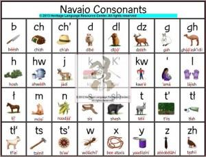Navajo Consonant Poster
