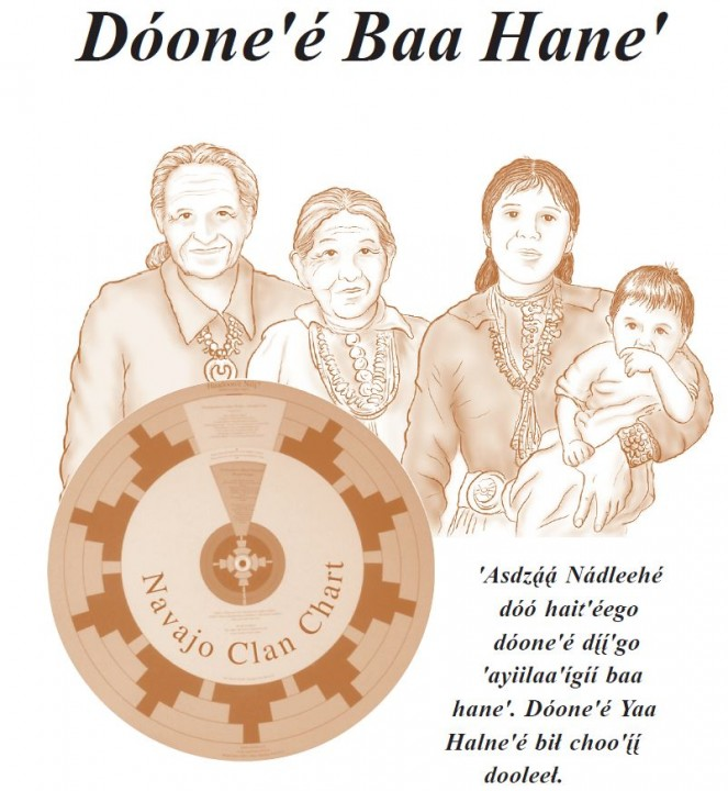 Dóone'e Baa Hane' The Navajo Clan Legends