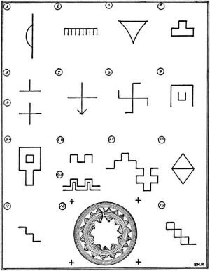 Navajo Symbols and Meanings