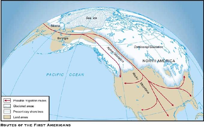 Routes if Ancient Americas Migrations